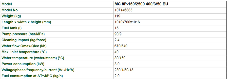 MC-8P.png