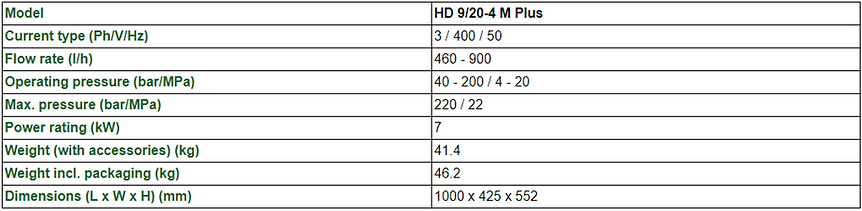 HD 9 20 -4 M Plus.png