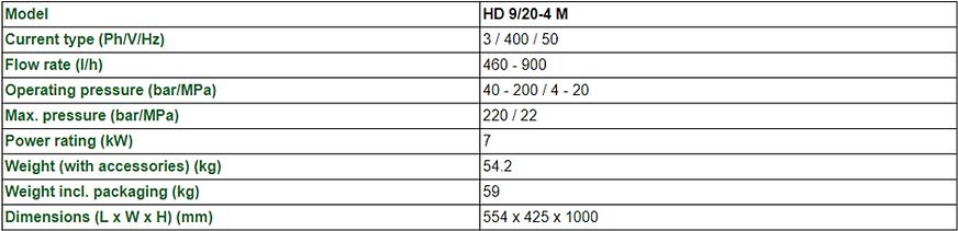 HD 9 20 -4 M.png