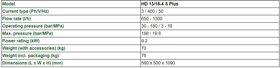 HD 13 18 4 S Plus.png