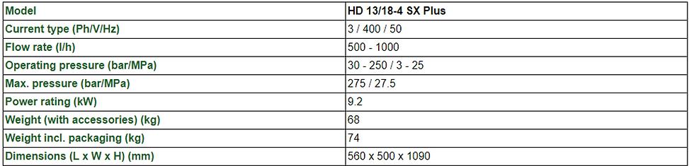HD 13 18-4 SX Plus.png