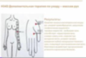 массаж рук,омоложение организма,профилактика периартрита плеча,рост волос