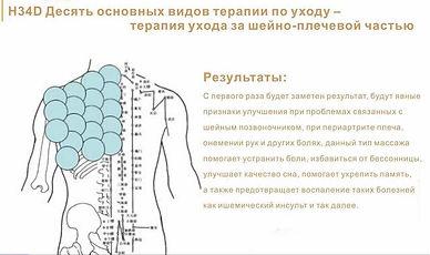 массаж на шейно-воротниковую часть. Массаж против остеохондроза