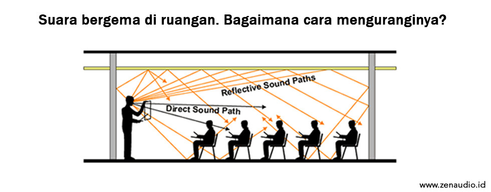 Bagaimana mengurangi suara gema di ruangan (aula, ruang serba guna, tempat ibadah, dll)?