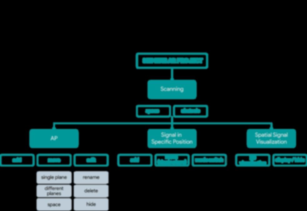 siemens AR_info architecture.png