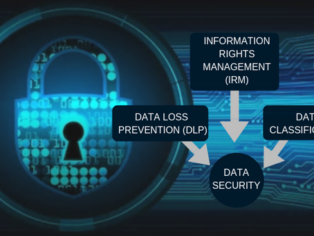 Three Pillars of Internal Data Security