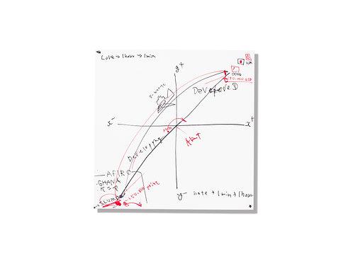 相対性理論 2020 No.326