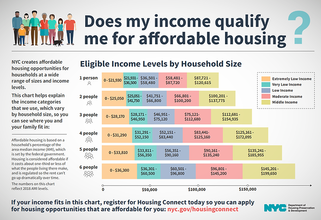 rentability-income-chart-family.png