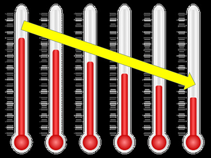 Warning! Extreme cold until Fri Dec 20