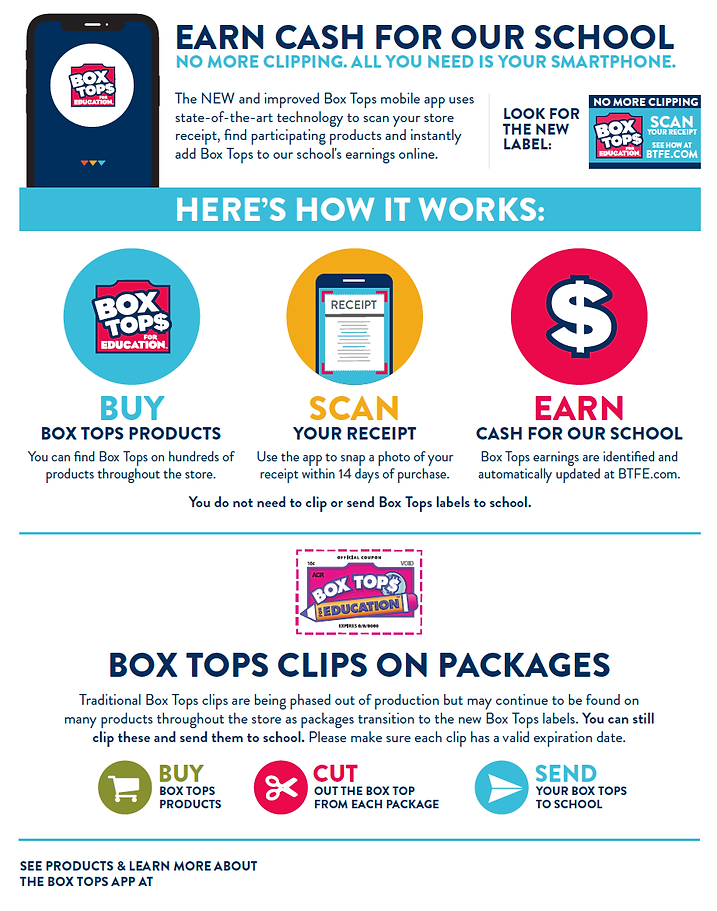 Box Tops Overview.png