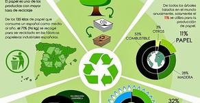 """La Firma """"Ecológica"""" en el correo electrónico"""