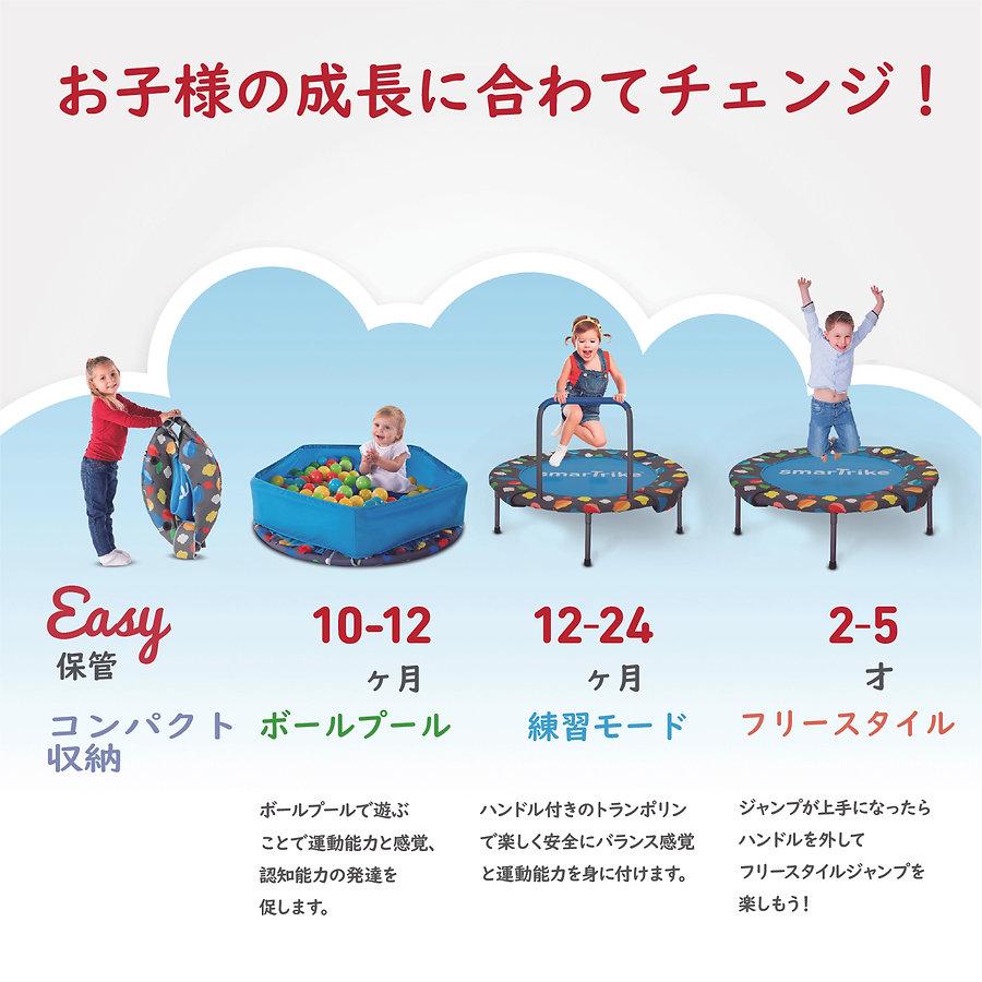 02_Stages-_jp.jpg