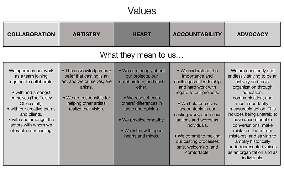 VALUES CHART.png