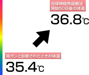 体温上昇.jpg
