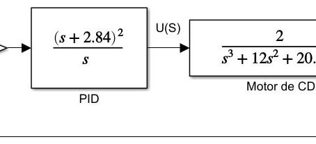(238) Control de posición del motor de cd sintonizando las ganancias de un controlador PID.