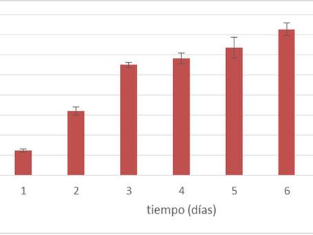 466 Sacarificación enzimática de biomasa residual de amaranto para la obtención de bioetanol