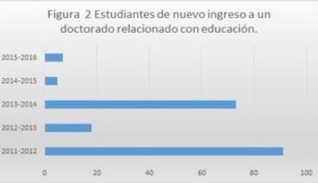 (368) LOS POSGRADOS EN EDUCACIÓN EN OAXACA, MÉXICO.
