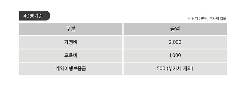 가맹점_투자비용페이지01.jpg