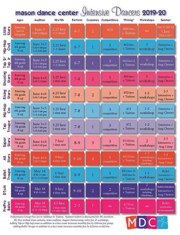 2019 PG Info Chart Stars.png