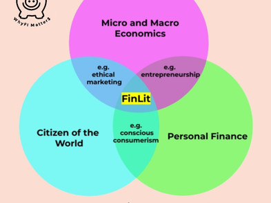 This is Why Financial Independence (FI)  Matters!