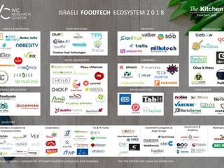 【Israel Tech Trends】300社以上がしのぎを削るイスラエルのフードテック企業3社から見る最新トレンド
