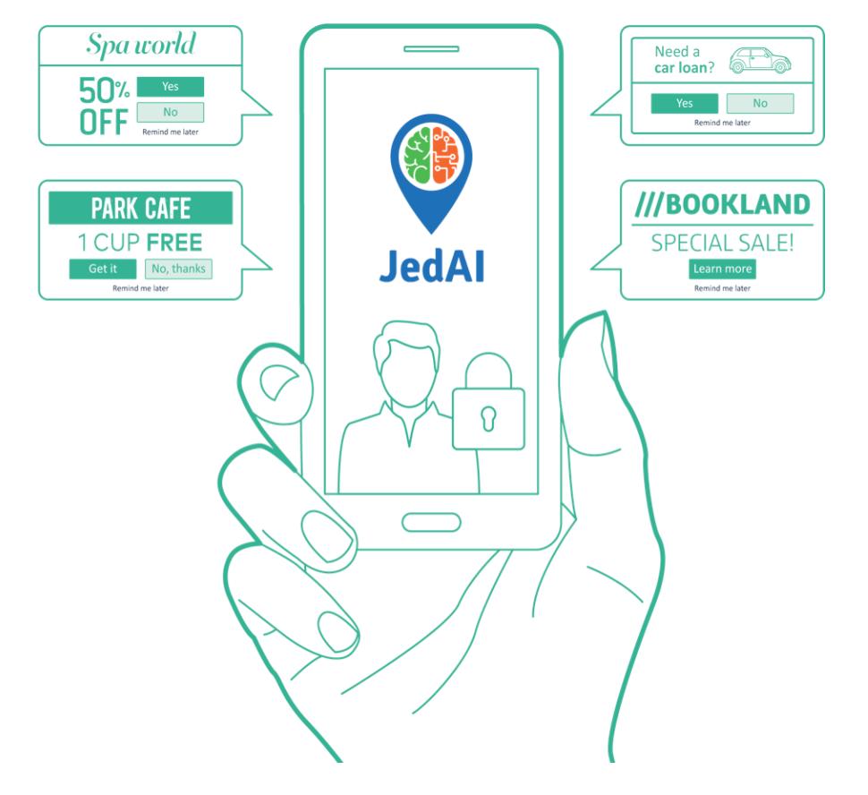 Anagogが開発するAIエンジン「JedAI」