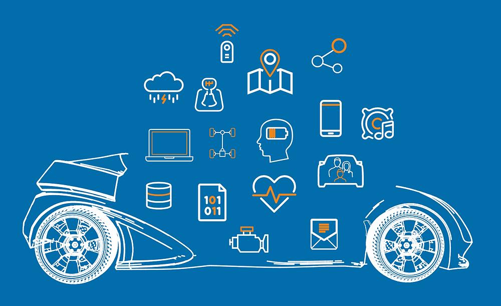 自動車に様々なアプリケーションがインストール可能に(同社HPより)