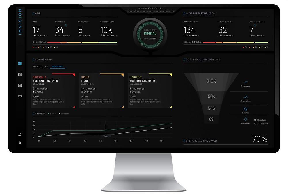 AnagogのAIエンジンを搭載したサービスのイメージ