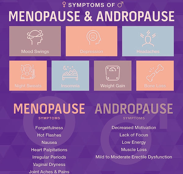 menopause-and-andropause_edited.jpg