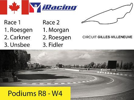 RacePodiumMontreal.jpg