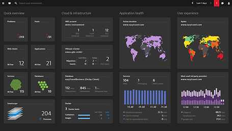 Dynatrace_dashboard_Davis.png