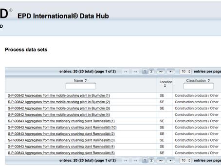 International EPD® System lança um novo banco de dados com EPDs digitais