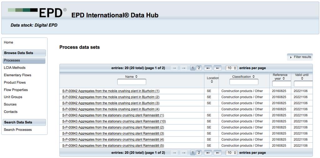 8767eda08 International EPD® System lança um novo banco de dados com EPDs digitais