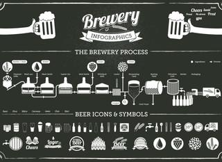 OC Brewery Tour!