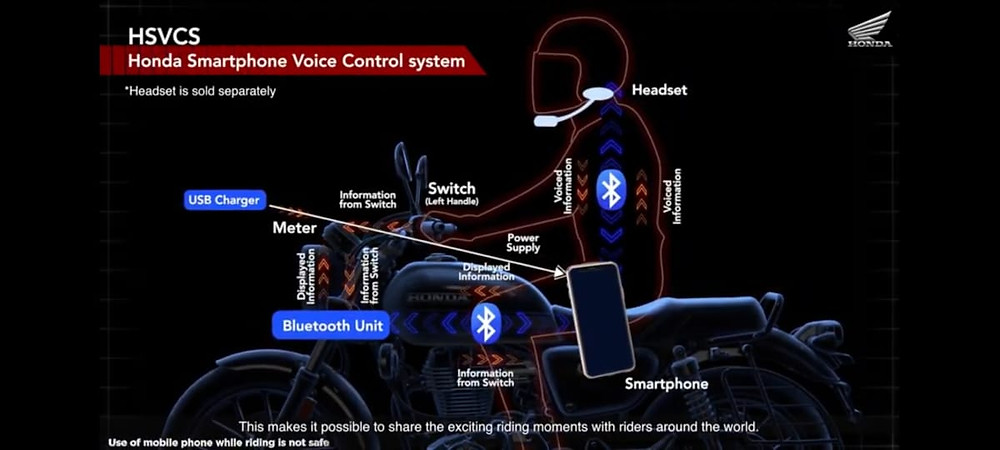 Honda Smartphone Voice Control | AUTO REPORTER | BIKE NEWS