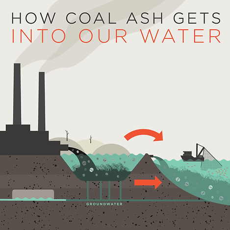coal ash into water.png