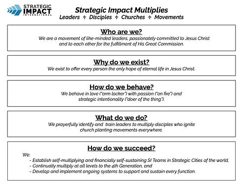 "Strategic Impact ""Playbook"" Summary"