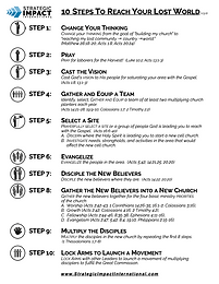 10 Steps to Reach Your Lost World v3.0