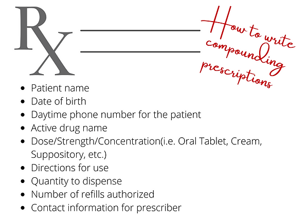 how to write an rx.png