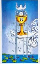Meaning of The Ace of Cups