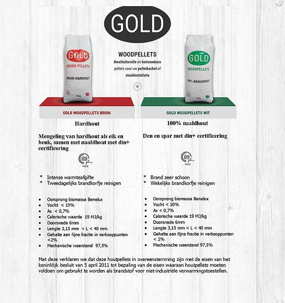 gold pellets.jpg