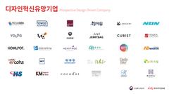 Prospective Design-Driven Company