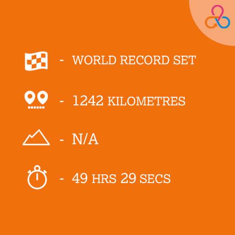 WorldRecord2015.jpg