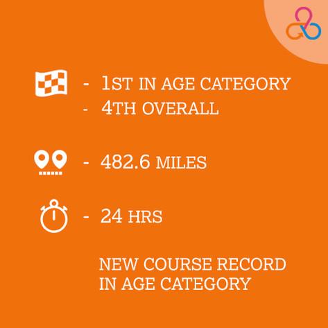 Sebring Race Results.jpg