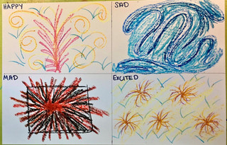 The Person-Centered Approach within Art Therapy
