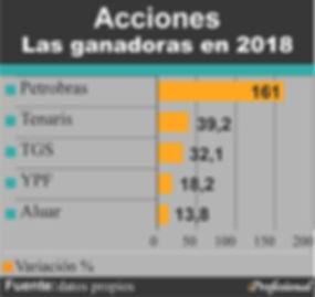 acciones ganadoras 2018.jpg