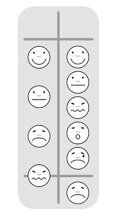 figur_7_følelsestermometer.PNG