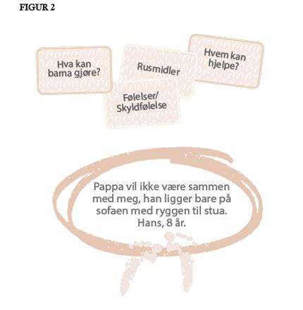 figur 2 til barnesamtaler.PNG
