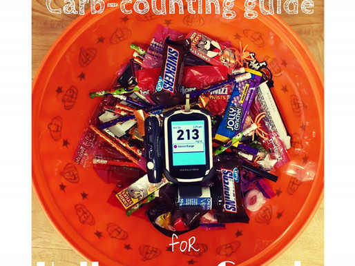 The Ultimate Carb-Counting Guide for Halloween