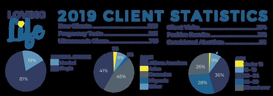 client stats.png